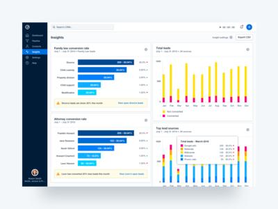 CRM insights dashboard