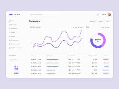 Financial Dashboard ui finance app dashboard app admin ui application user interface admin panel design ux uiux interface finance bank financial dashboard app