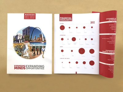 Annual Report / Ranken Technical College research design typography final art
