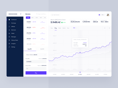 Rockecoon - Dashboard ux ui product money bank balance interface trade exchange bitcoin blockchain crypto wallet crypto cryptocurrency dashboard