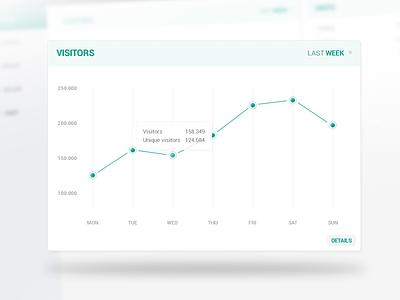 Visitors data web dashboard visitors graph stats