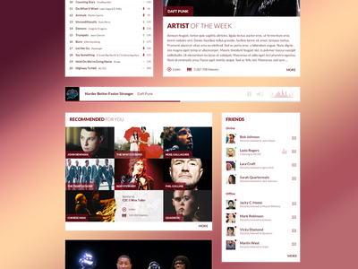 Music Portal UI Kit chart music portal music portal web ui ui kit kit artist band list player