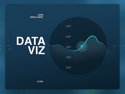DATA VIZ graphics graphic bigdata data infographics dhnn dataviz