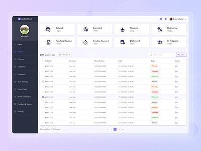 E-Commerce Dashboard Orders list website design ui ux  ui web design dashboard