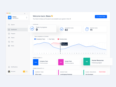 Task and Company Management Tool Dashboard ⏱ analytics chart application dashboard desktop ui ux fintory design interface clean ui
