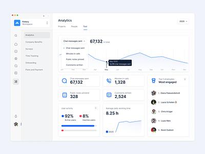 📊 Data and Analytics interface web dashboard webapp desktop ui ux fintory design clean ui