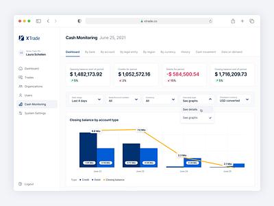 📊 Cash Management and Analytics Dashboard data dashboard analytics desktop ui ux interface fintory design clean ui