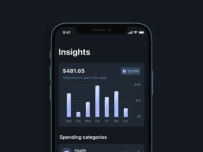Spending analytics 📊 dark mode tap analytics insights app ios ux interface fintory design clean ui ui
