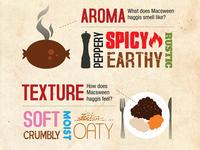 What Does Macsween Haggis Taste Like