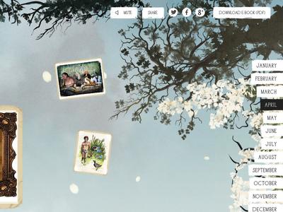 Mute, Share & Tree Detail