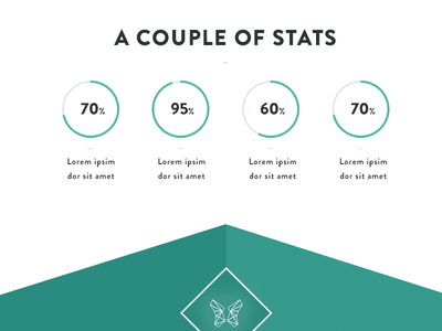 Pure Education - Stats