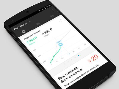 Element android material statistics control car