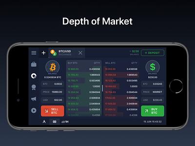Depth of Market market depth crypto currency crypto trading
