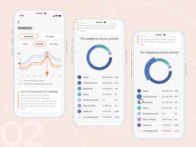 """Dashboard for App """"TICK TOCK"""" time-managment statistic web design design ux design ui dashboard app"""