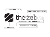 The Zebra's core values