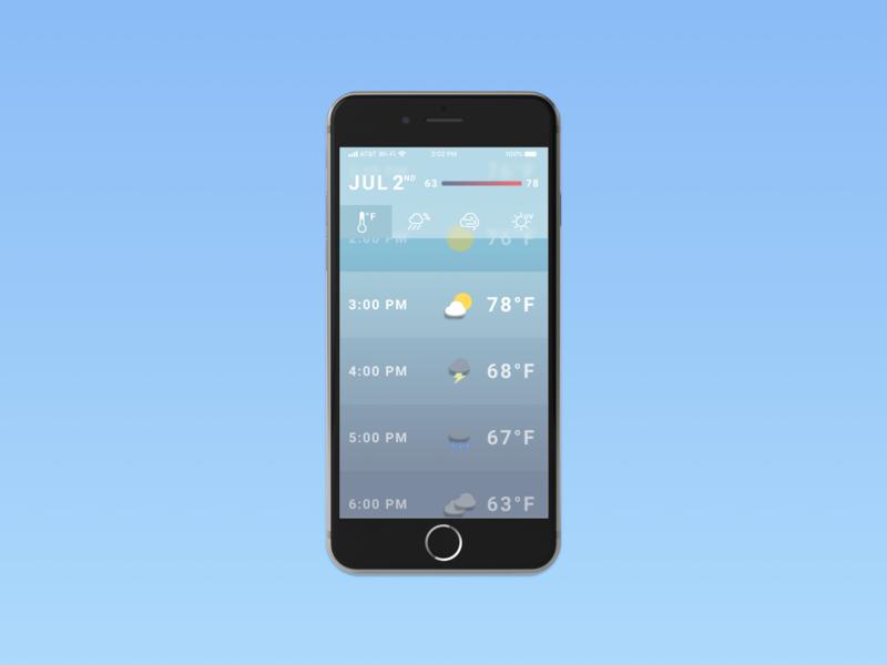 Daily UI - Weather UI weather ui design daily ui challenge vector