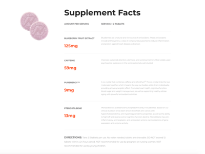 Neuenergy - Supplement Facts Section