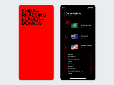 Daily UI 019. Leaderboard awareness climate crisis climatechange dailyuichallenge mobile design mobile ui design dailyui interfacedesign adobexd