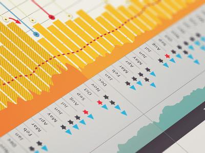 Infographic chart graph sales data data viz