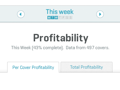 Profitability Analytics data analytics app infographics table