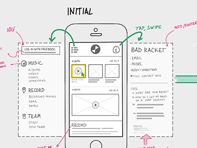 Album purchase UX flow - Mobile music player album buy download checkout cart wireframe sketch ux ui mobile responsive