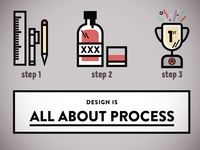 Design is All About Process