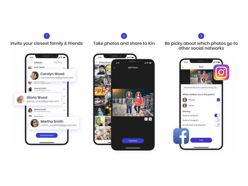 How It Works mobileapp mobile uidesign ui ios app