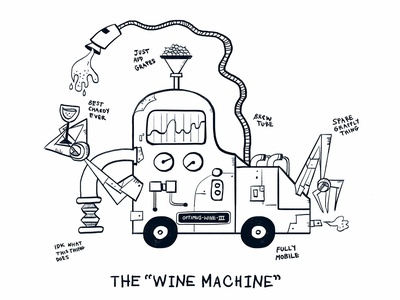 The Wine Machine