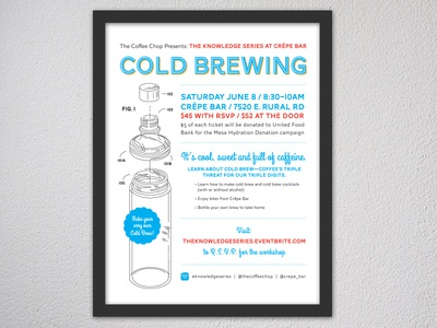 Cold Brewing Poster