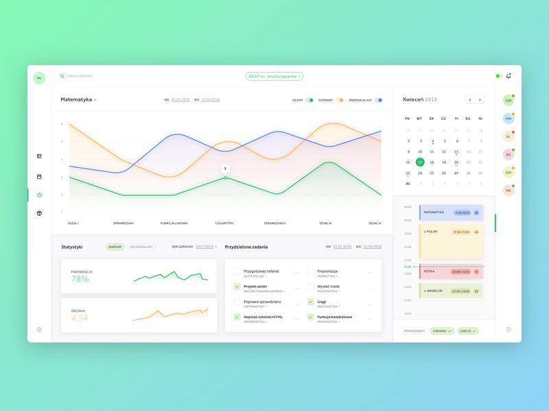 School dashboard 🎒 statistics timetable chart gradient sketch ui dashboard school