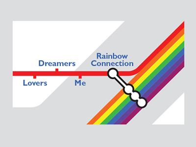 Rainbow connectiond