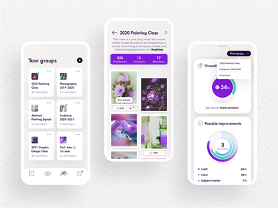 Artik - The Community App for Artists graph members art criteria artwork overall statistics stats groups group artist consumer app feedback community product design product app mobile