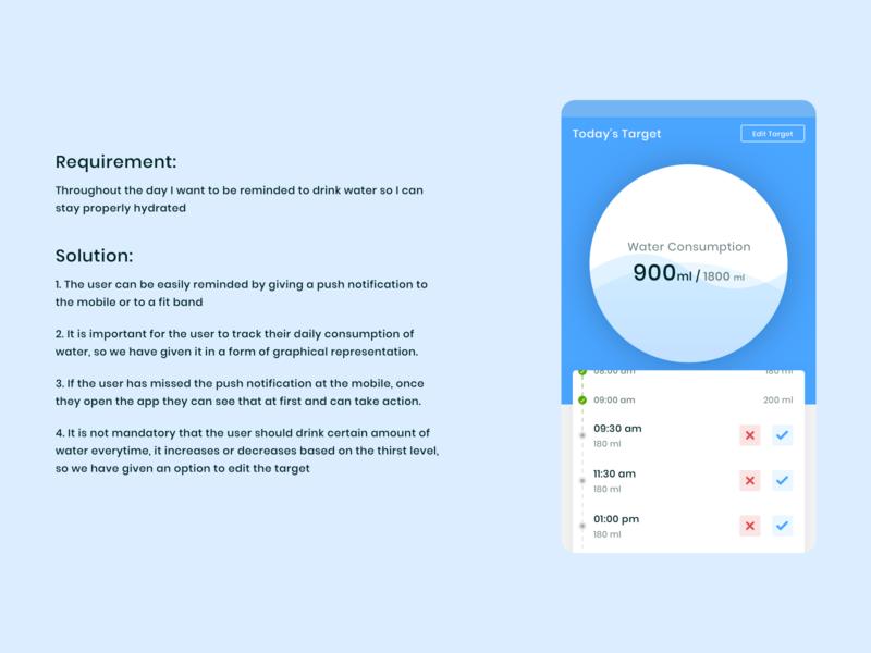 Daily Water Tracker minimal typography ux dashboard ui design mobile app water mobile design app ui