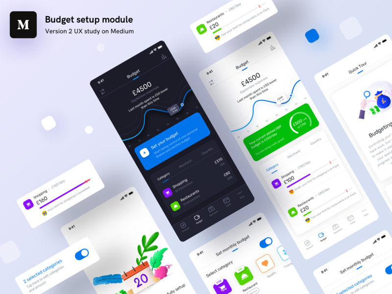 Budget setup module Version 2 on MEDIUM shopping restaurant tracking graph budget icons illustration medium article blog medium application ux ui banking app tax bank account ui ux designer ui ux bank app interface banking app sharma neel prakhar