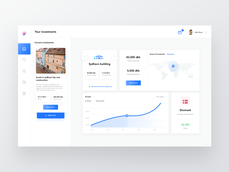 Dashboard Home Brickshare statistics map profiles users settings wallet money message apartment building investment dashboard
