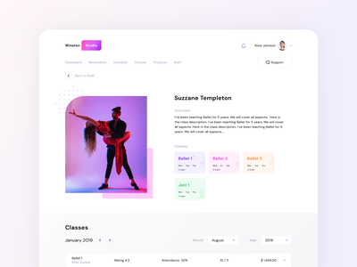 Ballet Teacher and Classes overview (Design Assignment) dashboard schedule support rating year month time date education app education website web neel sharma prakhar system education teacher class dance ballet