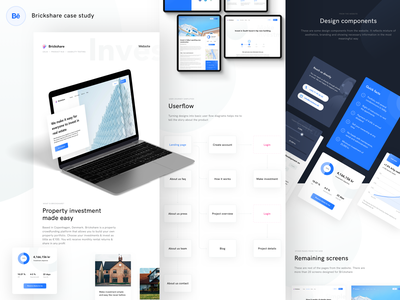 Brickshare case study live on Behance macbook web design user research and development user experience user interface web design services website fonts icons illustrations sharma neel prakhar real estate logo real estate branding userflow design process investment real estate