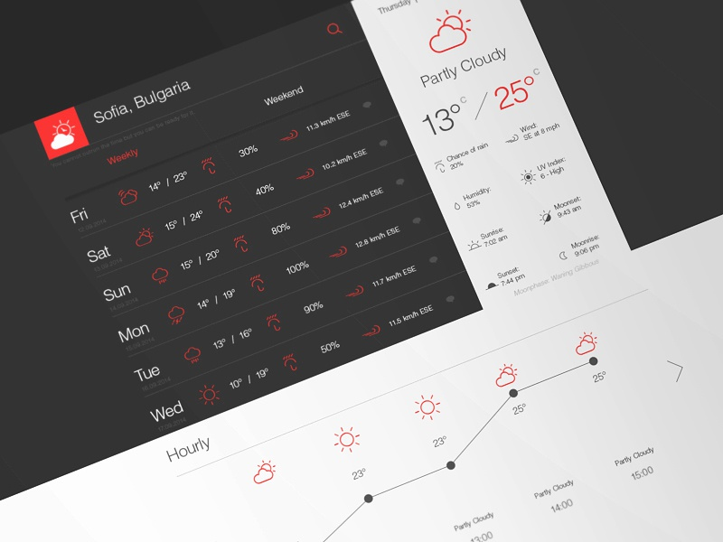 Weather Page - WIP programing page landing weather time app ui