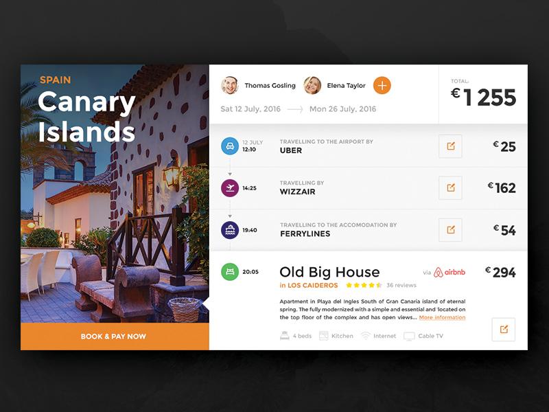 Itinary layout farvel itinary app travel