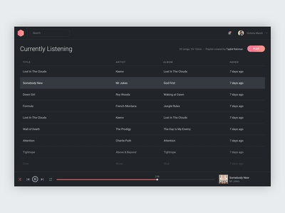 #Excercise - Generic Music Dashboard visual ux streaming dark theme dashboard music