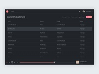 #Excercise - Generic Music Dashboard