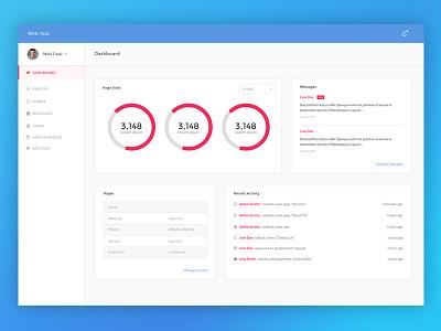 Custom Web App in Development ui ux cms dashboard app interface clean sidebar user interface