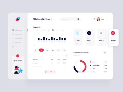 SEO Dashboard dashboard analytics seo web figma clean minimal interface design ui