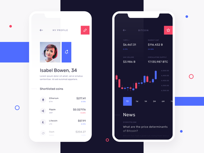 Cryptolytics - Coin page & profile chart mobile ios sketch app interface clean minimal ux ui design profile bitcoin crypto