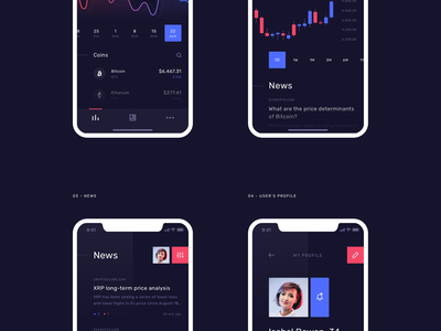 Cryptolytics - Dark 🌚 dark profile bitcoin news crypto mobile ios sketch app interface clean minimal ux ui design chart