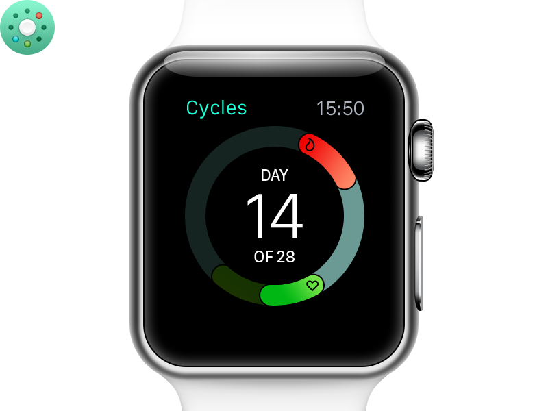 Cycles apple watch