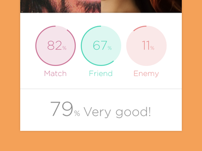 Dating App Match ios app ui flat blur statistics matching match dating graphs white