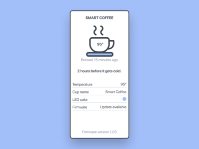 Smart Coffee · One size fits all