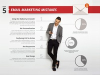 Email Marketing / Business Infographic