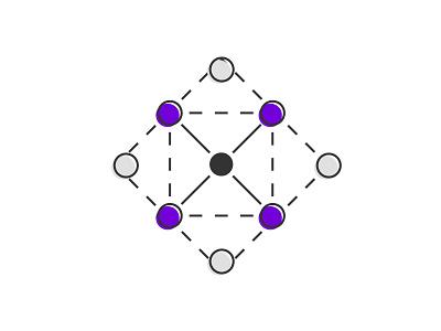 System illustration system thinking